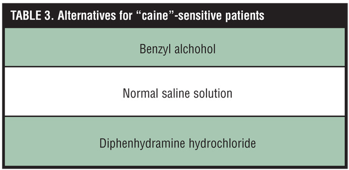 Diphenhydramine as an Alternative Local Anesthetic Agent