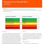 Management of Tyndall Effect