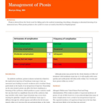Management of Ptosis